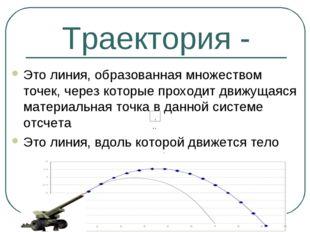 Траектория - Это линия, образованная множеством точек, через которые проходит