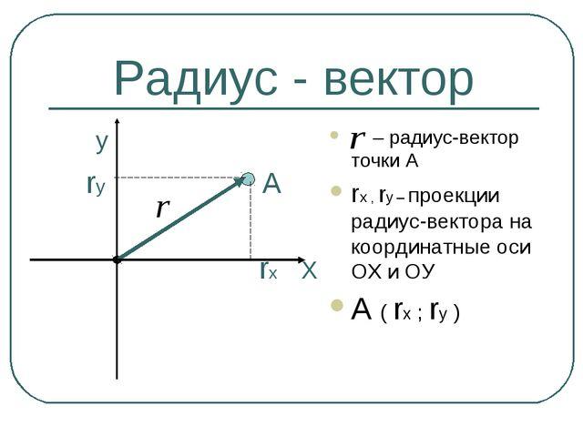 Радиус - вектор у rу А rх Х – радиус-вектор точки А rх , rу – проекции радиус...