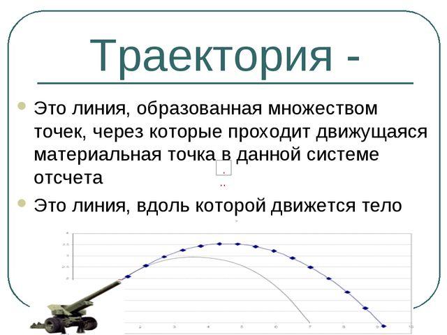 Траектория - Это линия, образованная множеством точек, через которые проходит...