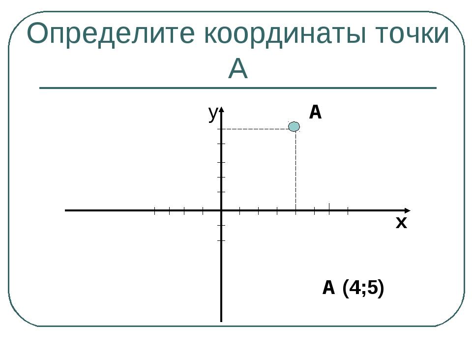 Определите координаты точки А у А х А (4;5)