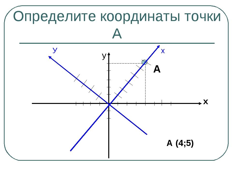 Определите координаты точки А у А х А (4;5) У х