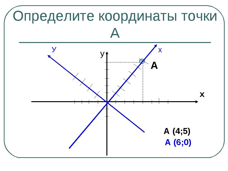 Определите координаты точки А у А х А (4;5) А (6;0) У х