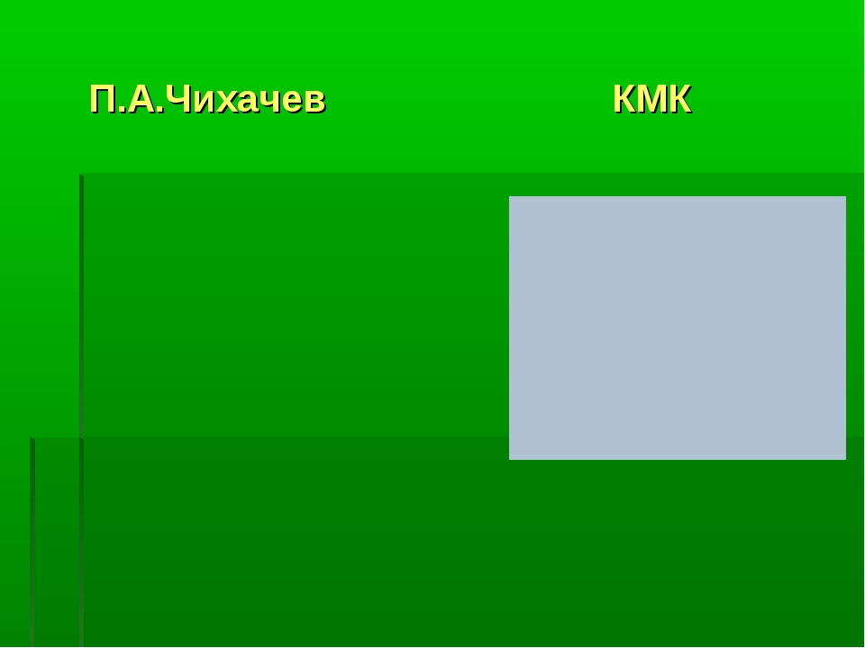 П.А.Чихачев КМК