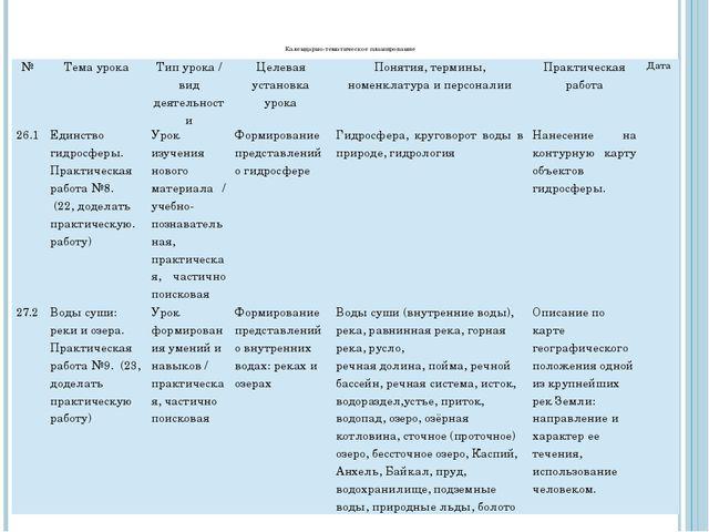 Календарно-тематическое планирование № Тема урока Тип урока / вид деятельност...