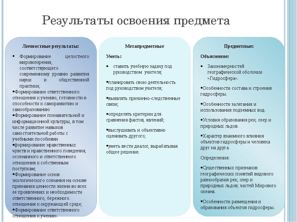 Результаты освоения предмета Личностные результаты: Формирование целостного м...
