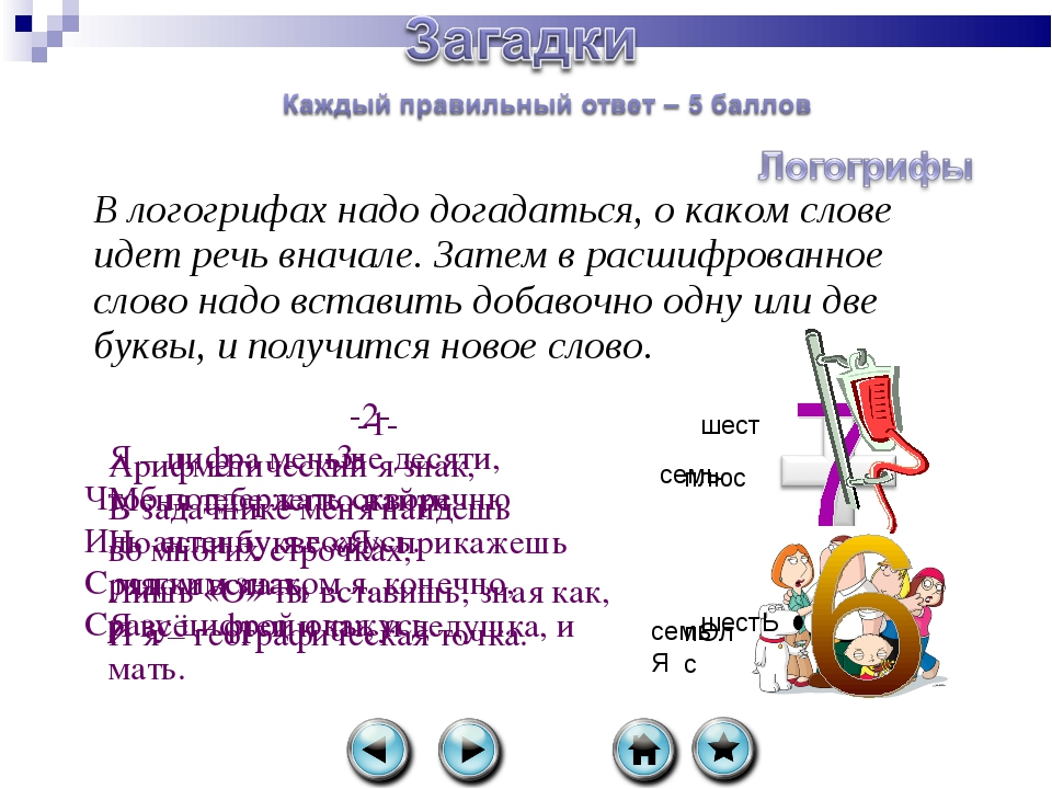 В логогрифах надо догадаться, о каком слове идет речь вначале. Затем в расшиф...