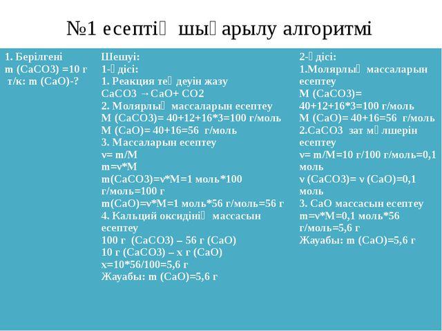 №1 есептің шығарылу алгоритмі 1. Берілгені m (CaCO3) =10г т/к:m (CaO)-? Шешуі...