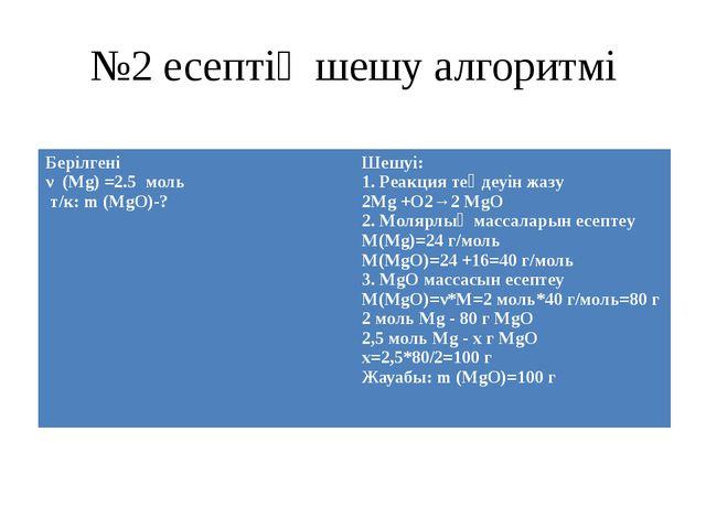 №2 есептің шешу алгоритмі Берілгені ν (Mg) =2.5моль т/к:m (MgO)-? Шешуі: 1. Р...