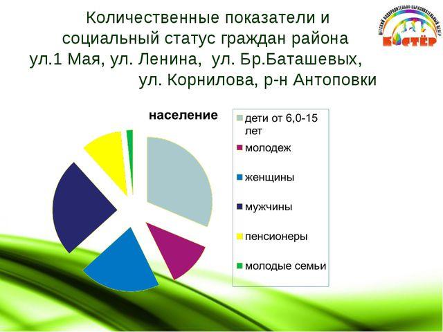 Количественные показатели и социальный статус граждан района ул.1 Мая, ул. Ле...
