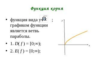 функция вида y = ; графиком функции является ветвь параболы. 1. D( f ) = [0;∞