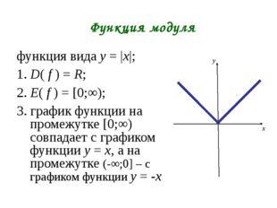 функция вида y = |x|; 1. D( f ) = R; 2. E( f ) = [0;∞); 3. график функции на
