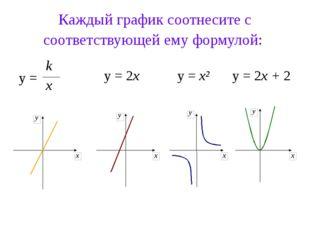 Каждый график соотнесите с соответствующей ему формулой: y = k x y = x² y = 2
