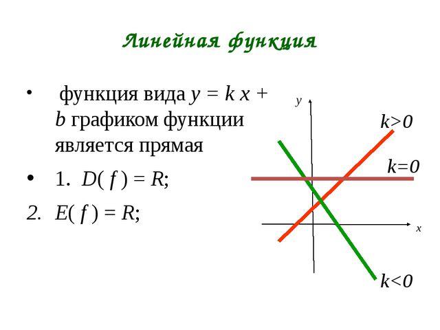 Линейная функция функция вида y = k х + b графиком функции является прямая 1....