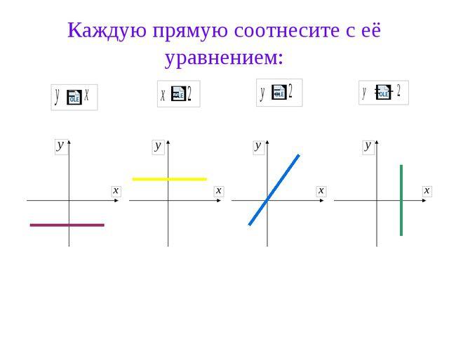 Каждую прямую соотнесите с её уравнением: