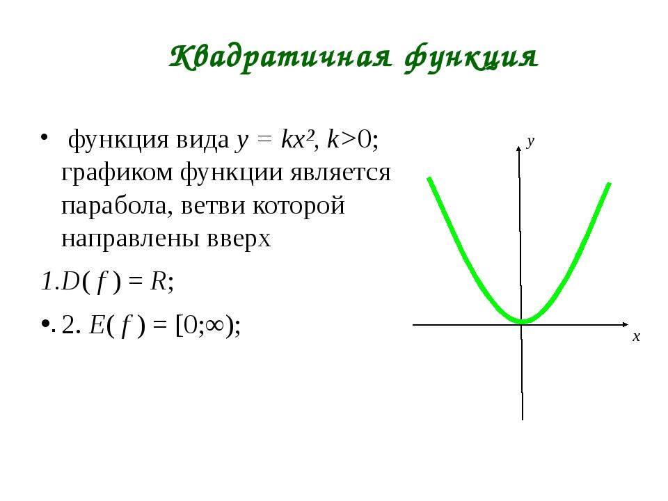 Квадратичная функция функция вида y = kx², k>0; графиком функции является па...