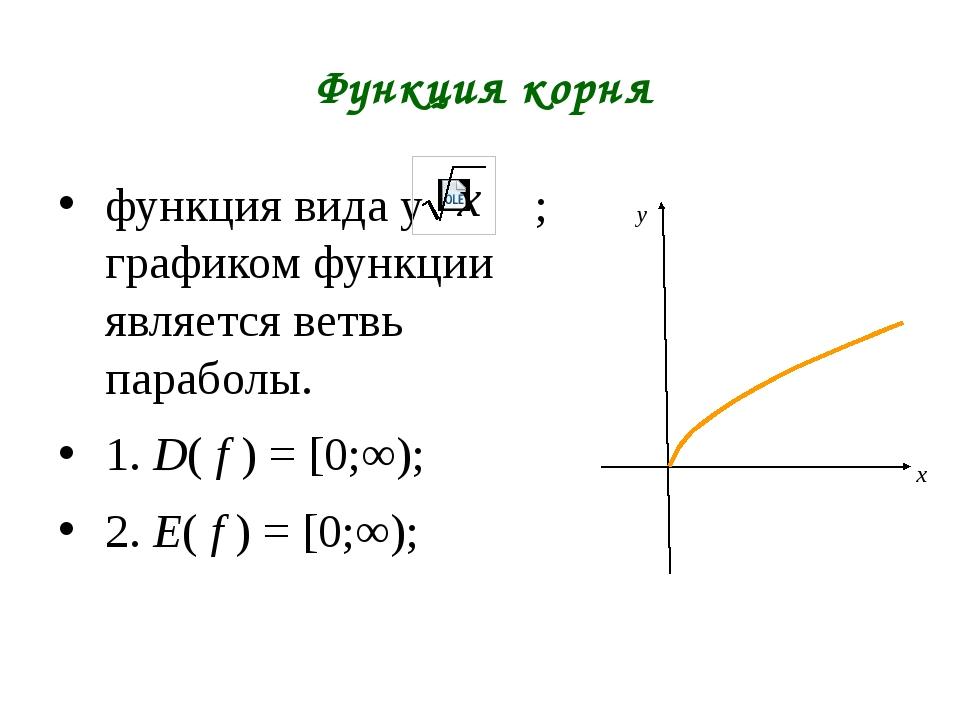 функция вида y = ; графиком функции является ветвь параболы. 1. D( f ) = [0;∞...