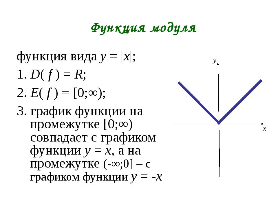 функция вида y = |x|; 1. D( f ) = R; 2. E( f ) = [0;∞); 3. график функции на...