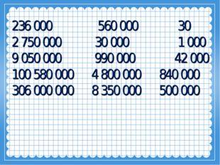236 000 560 000 30 2 750 000 30 000 1 000 9 050 000 990 000 42 000 100 580 00