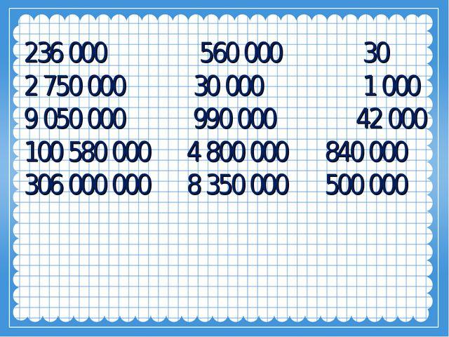 236 000 560 000 30 2 750 000 30 000 1 000 9 050 000 990 000 42 000 100 580 00...