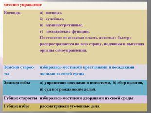 местное управление Воеводы а) военные, б) судебные, в) административные, г