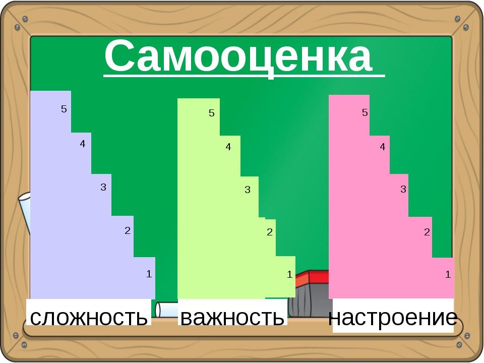 Самооценка сложность важность настроение 1 2 3 4 5 1 2 3 4 5 1 2 3 4 5