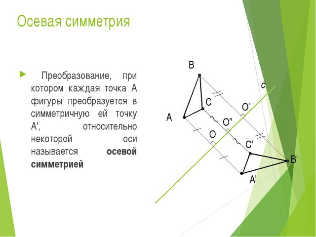 Осевая симметрия Преобразование, при котором каждая точка А фигуры преобразуе...