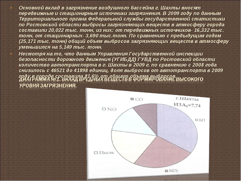 Основной вклад в загрязнение воздушного бассейна г. Шахты вносят передвижные...