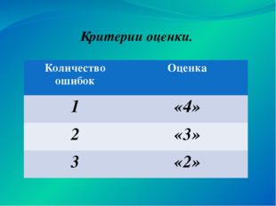 Критерии оценки. Количество ошибок Оценка 1 «4» 2 «3» 3 «2»