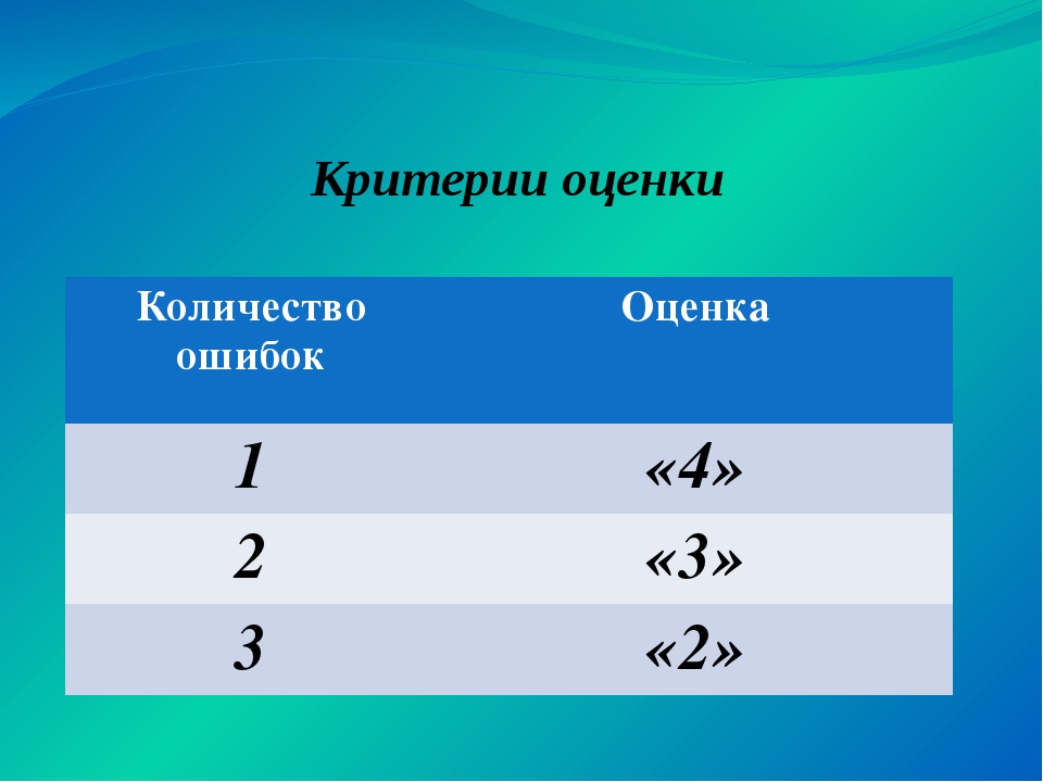 Критерии оценки Количество ошибок Оценка 1 «4» 2 «3» 3 «2»