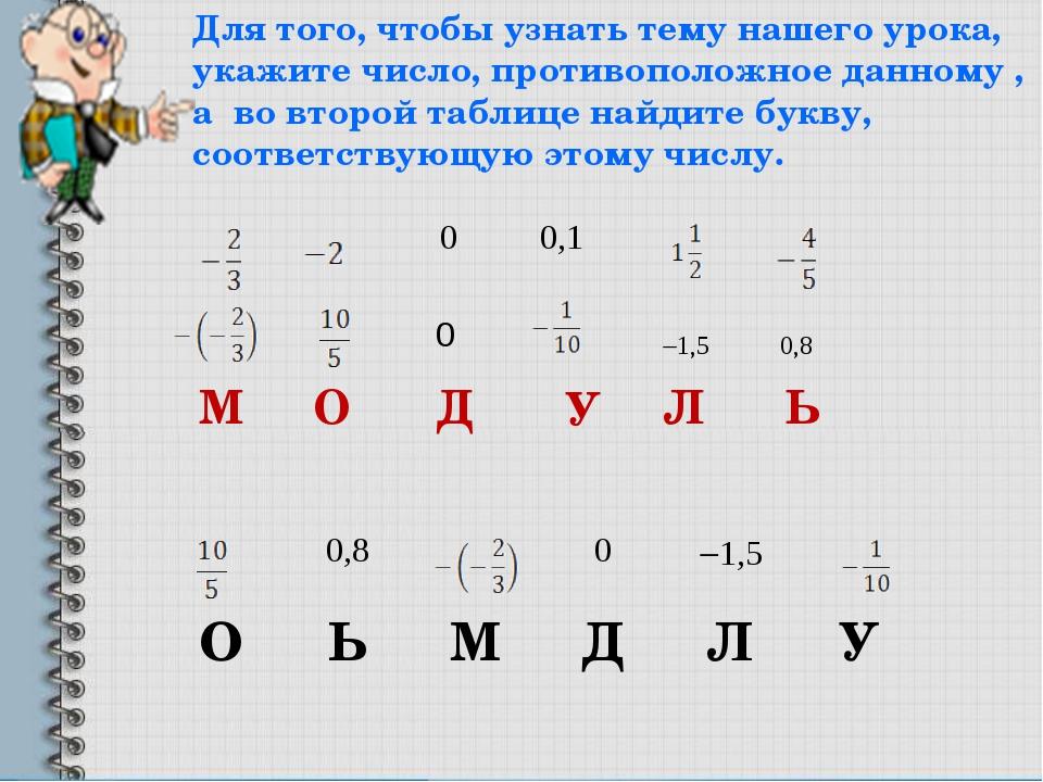 М О Д У Л Ь 0 1,5 0,8 Для того, чтобы узнать тему нашего урока, укажите числ...