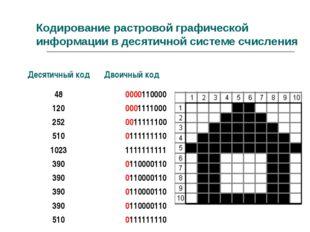 Кодирование растровой графической информации в десятичной системе счисления Д