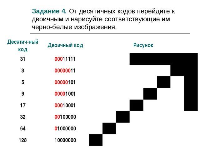 Задание 4. От десятичных кодов перейдите к двоичным и нарисуйте соответствующ...