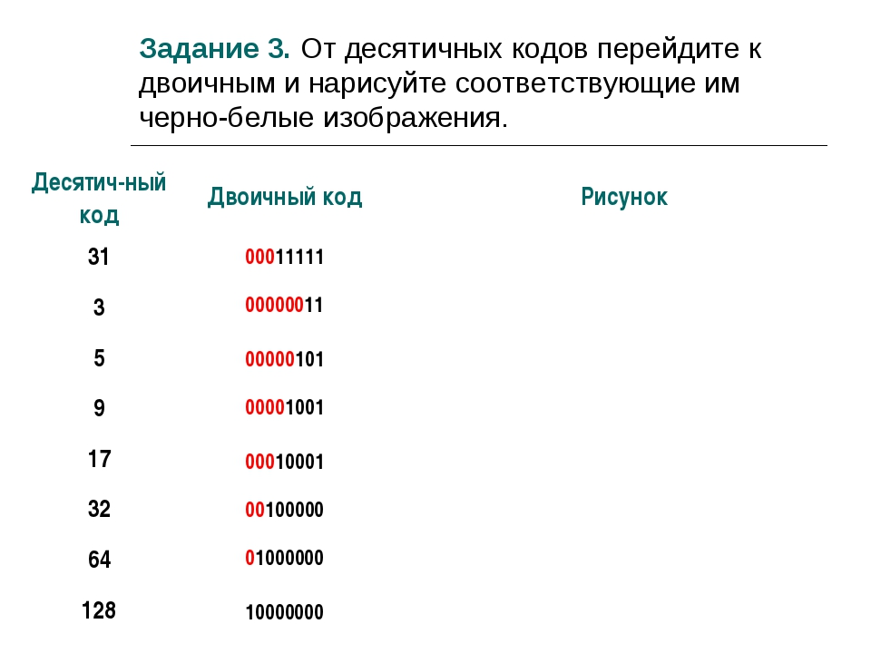 Задание 3. От десятичных кодов перейдите к двоичным и нарисуйте соответствующ...