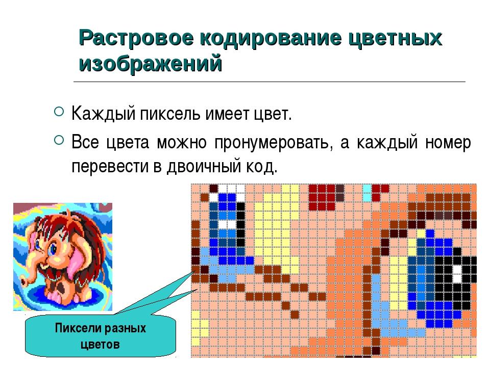 Растровое кодирование цветных изображений Каждый пиксель имеет цвет. Все цвет...