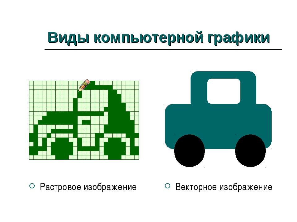 Виды компьютерной графики Растровое изображение Векторное изображение