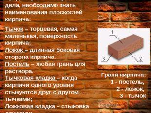 Грани кирпича: 1 - постель, 2 - ложок, 3 - тычок Среди терминов кирпичного д