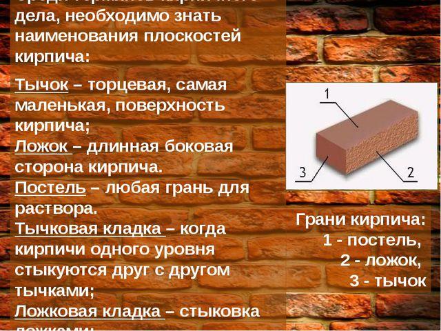 Грани кирпича: 1 - постель, 2 - ложок, 3 - тычок Среди терминов кирпичного д...