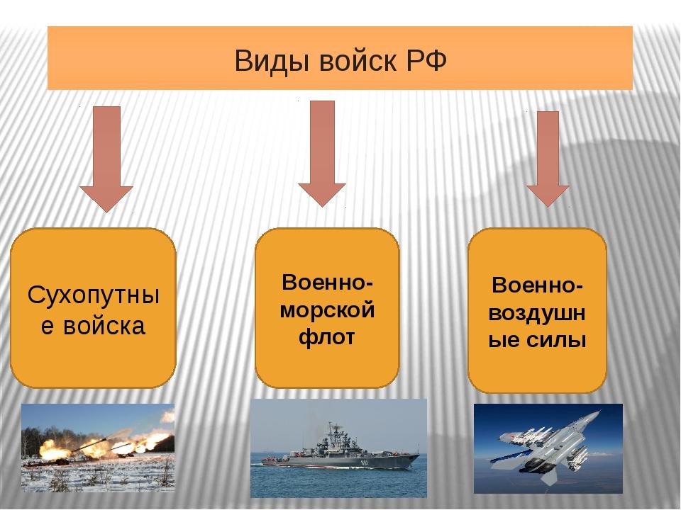 Виды войск РФ Сухопутные войска Военно-морской флот Военно-воздушные силы