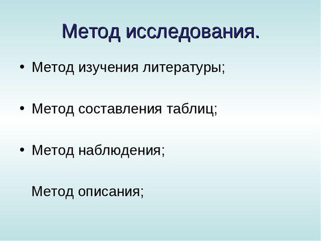 Метод исследования. Метод изучения литературы; Метод составления таблиц; Мето...