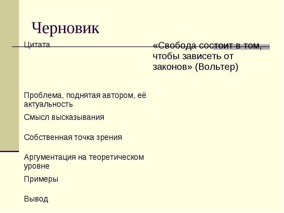 Черновик Цитата«Свобода состоит в том, чтобы зависеть от законов» (Вольтер)...
