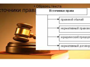 Источники права: