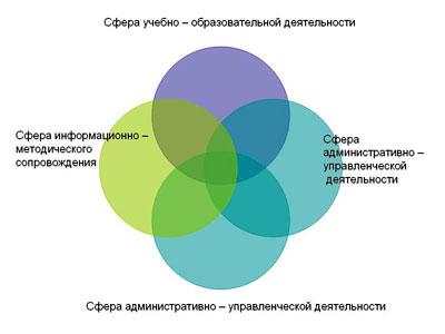 http://festival.1september.ru/articles/534736/1.jpg
