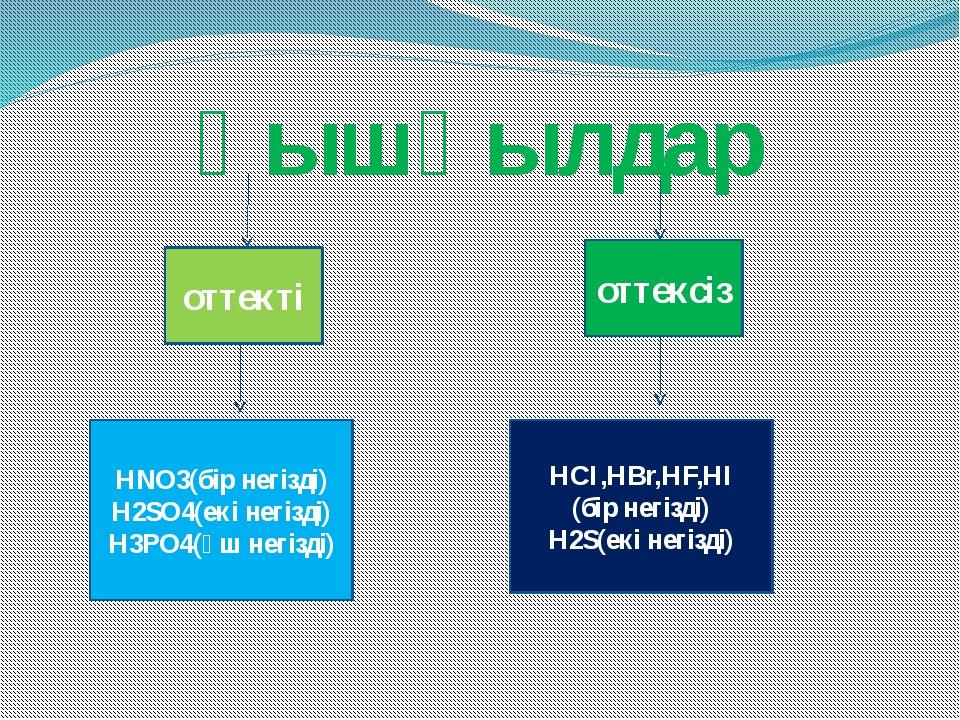 қышқылдар оттекті оттексіз HNO3(бір негізді) H2SO4(екі негізді) H3PO4(үш негі...