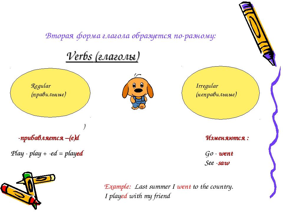 Глагол to have в английском языке иметь обладать