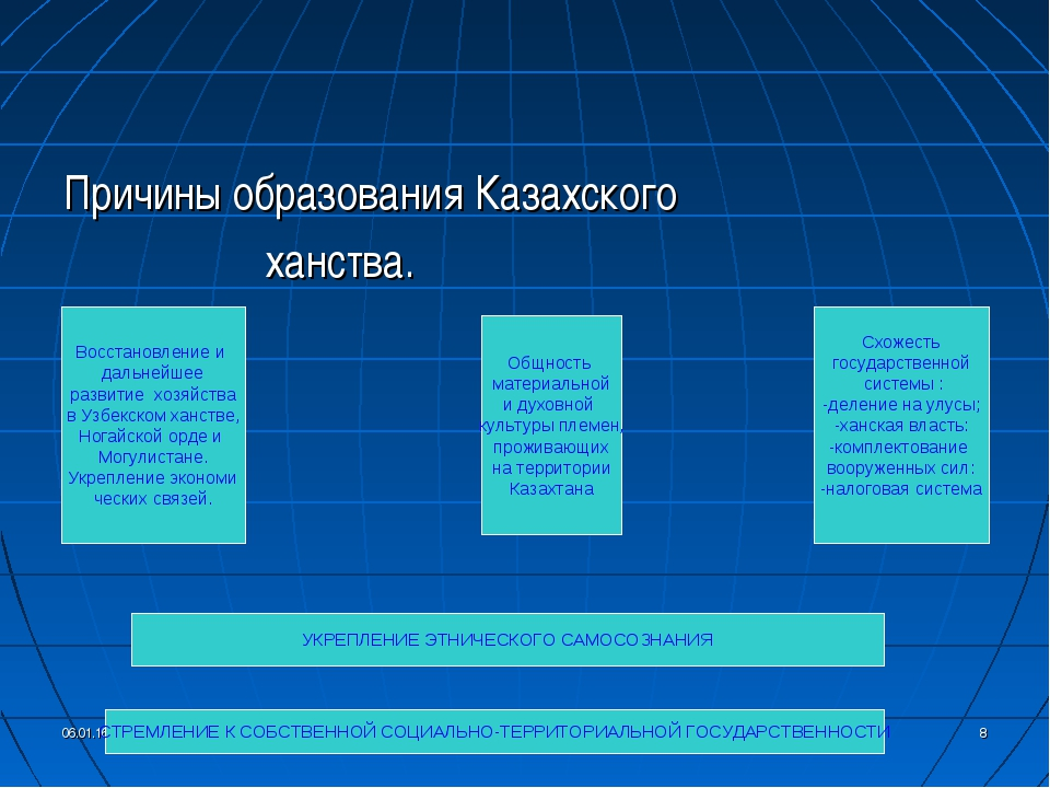 * * Причины образования Казахского ханства. Восстановление и дальнейшее разви...