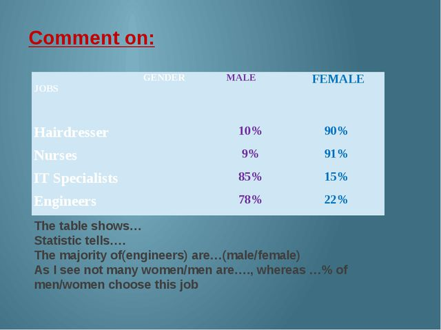 The table shows… Statistic tells…. The majority of(engineers) are…(male/femal...