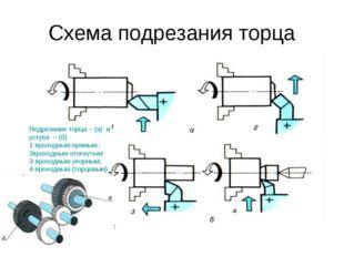Схема подрезания торца Подрезание торца – (а) и уступа – (б) 1-проходным прям