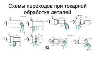 Схемы переходов при токарной обработке деталей