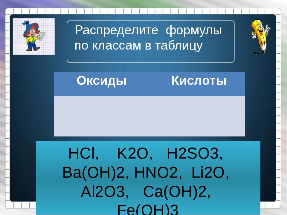 HCl, K2O, H2SO3, Ba(OH)2, HNO2, Li2O, Al2O3, Са(OH)2, Fe(OH)3 Распределите ф...