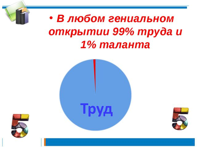 В любом гениальном открытии 99% труда и 1% таланта